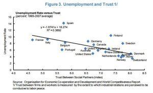 trustemployment